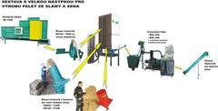 Линии гранулирования  растительной биомассы - Изображение 4